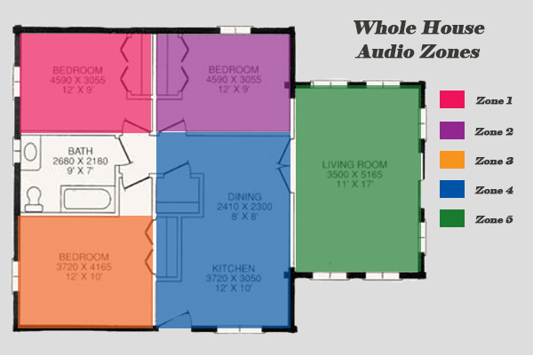 whole-house-audio-zones